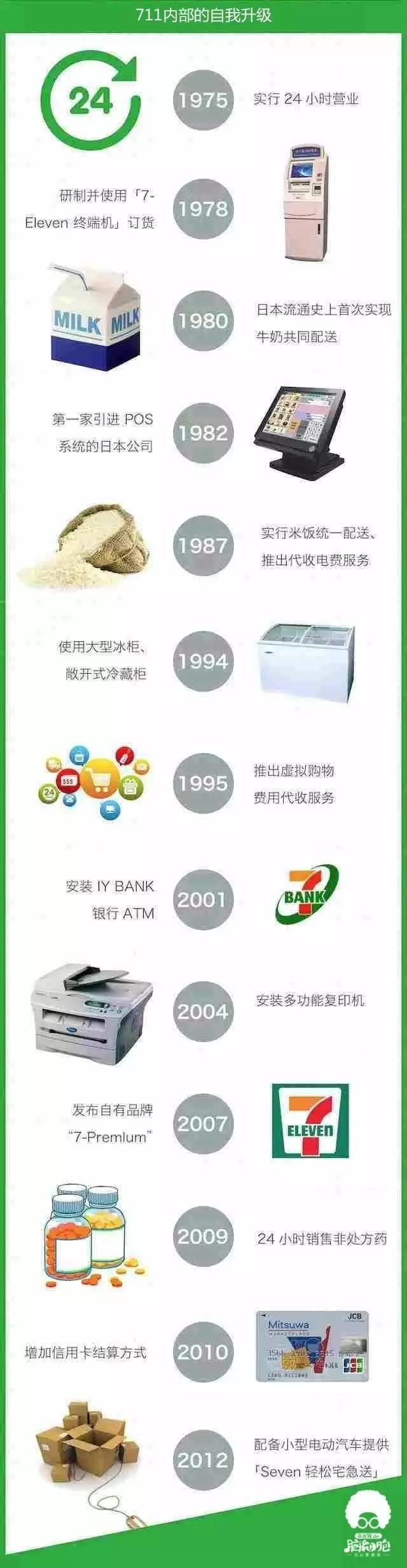在中国,若这样思考,真的太好赚钱了!(上)|高臻臻的脑细胞